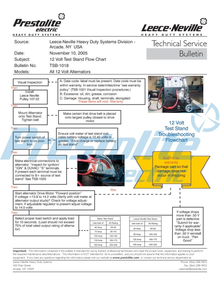 12 Volt Test Stand flowchart